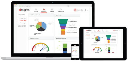 Einsights Mobile Dashboards